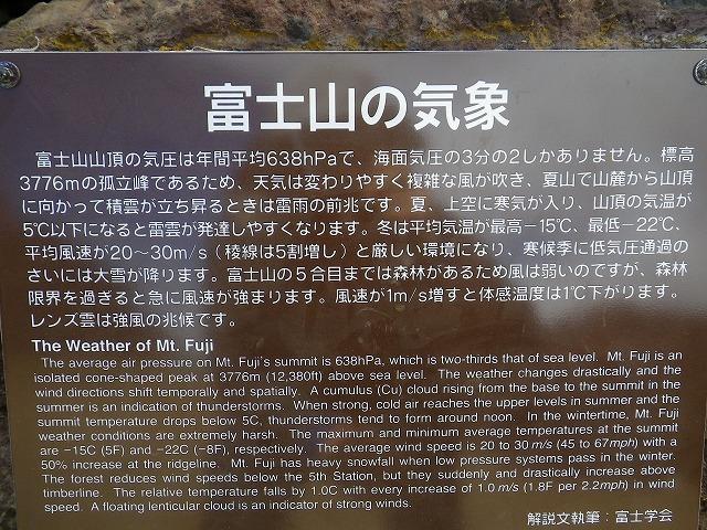 富士山の気象