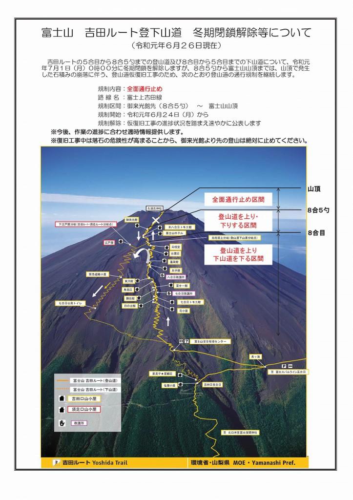 令和元年度富士山吉田ルート登下山道冬期閉鎖解除等について