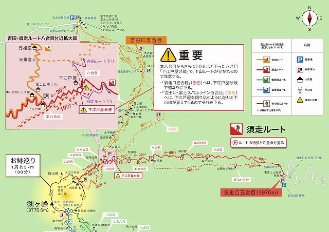 富士山 須走ルートの登山地図・マップ・コースタイム