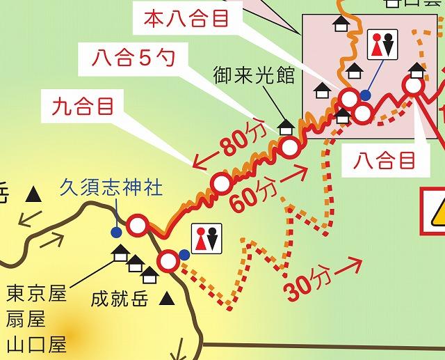 富士山 吉田・須走ルート下山