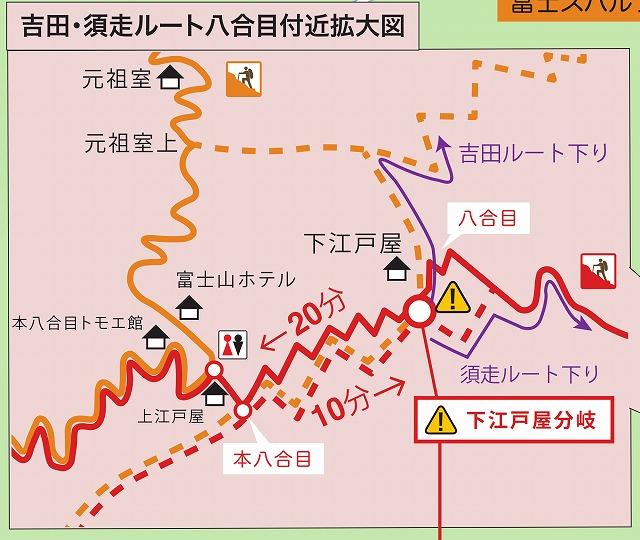 須走・吉田ルート下山道(下りルート) 八合目 下江戸屋 分岐