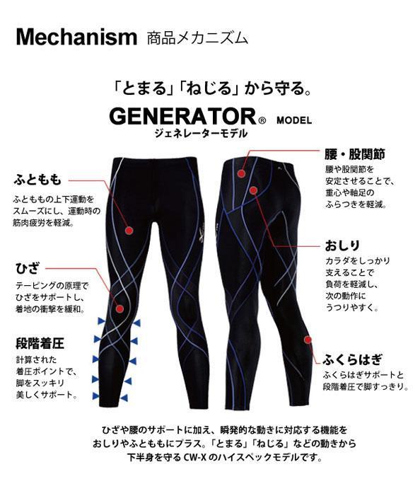 cwx_generator_1