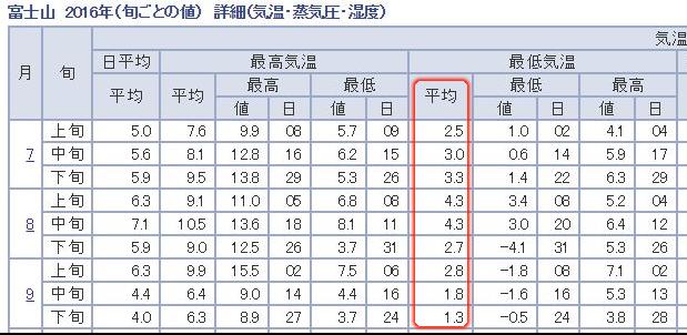 fujisan_temp2016_2
