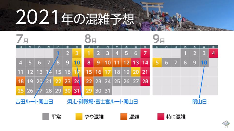 富士登山 混雑予想日 2021年